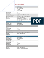 UL-752.pdf