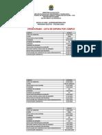 SISU 2020-1_LISTA DE ESPERA_CRONOGRAMA DE ATIVIDADES