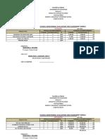 RFMES SMEA 1ST-3RD QTR