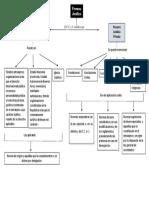 modelo actividad 4 m2 - Derecho Privado