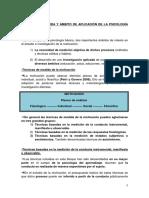 Tema 8 Apuntes psicología de la motivación