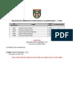 RELAÇÃO DE CANDIDATOS APROVADOS E CLASSIFICADOS – 1º ANO — CMBH