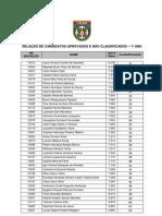 RELAÇÃO DE CANDIDATOS APROVADOS E NÃO CLASSIFICADOS – 1º ANO — CMBH
