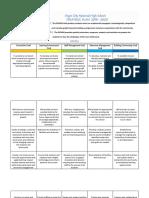 Improve DiCNHS School Strategic Plan copy