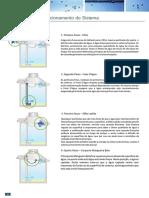 ACQUASAVE - Princípio de Funcionamento Dos Filtros