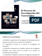 Comportamiento del Consumidor Cap.2