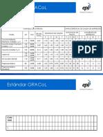 Especificaciones Gracol