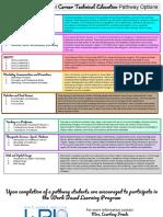 nhs ctae pathway descriptions