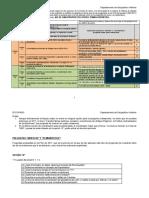 Bloques de contenido según las dos opciones de la Prueba de Aceso a la Universidad de la materia de Historia de España