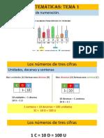 tema-1-matemc3a1ticas-3c2ba-ep-el-castillo_sistema-de-nuemracic3b3n-decimal