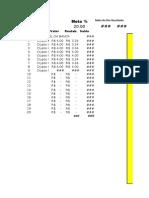 IQ Option - Planilha de Entradas Opções Binárias