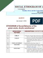 Social Ethogram of Anolis is