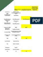 Lean Organizational Assesment That Is In Dvelopment_1