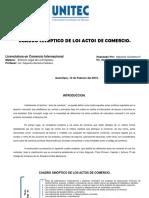 ENTRGABLE 1. ACTOS DE COMERCIO.ppt