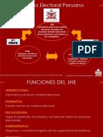 EL SISTEMA ELECTORAL EN EL PERÚ (1)