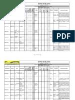 75707036-MATRIZ-DE-PELIGROS  COSTRUCCION.pdf