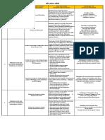 KPI GABUNGAN HRD GA & ADMIN