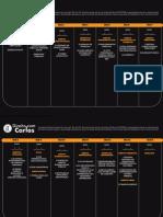 Cronograma_90_Dias_OAB.pdf