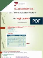CLASE DISEÑO DE MEZCLA METODO DEL ACI.pdf