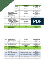 Distribución de Exposiciones y cronograma de trabajo Geopolítica