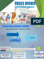 Proses-Bisnis-RSUD-Dr.-SOEGIRI-1