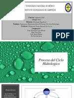 Proceso del Ciclo Hidrologico
