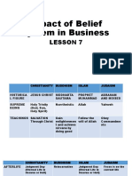 Impact of Belief System in Business