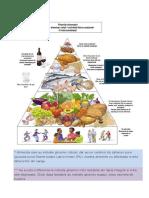 alimente-indice-glicemic