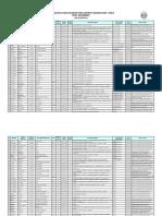3.- PLAZAS VACANTES SECUNDARIA - 2020 - FASE II