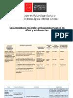 Caracteristicas generales del proceso de psicodiagnostico.pdf