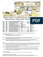 Caribbean Shortwave 2018 WeatherNets