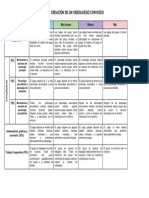 RúbricaCreaciónVideojuegoKodu.pdf
