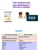 Intencion Comunicativa Funcion Referencial.3nov16