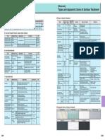 tipos de tratamientos.pdf