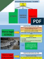 analisis Proyecto Tia Maria