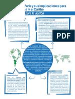 SESION 08. Repercusiones del Acuerdo de París..pdf