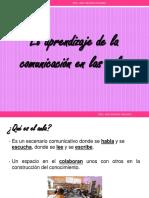 El aprendizaje de la comunicación en las aulas