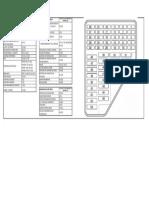 diagrama de fusibles vw polo 2005