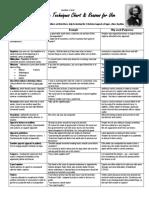 douglass persuasive techniques chart 2020