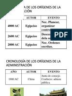 HISTORIAA DE LA ADMINISTRACION COMPLETO.ppt