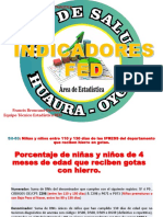 INDICADORES FED 2020 MINSA
