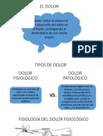 EL DOLOR.pptx