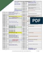 CronogramaGestion1-2020_2020-01-27_11-27