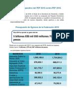 analisis del pef 2019