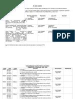 PLAN DE ACCION OPSU 2019-2020