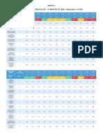 Tabela com resultado das AAP