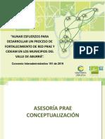PRAE JUAN N CADAVID -CORANTIOQUIA 2019