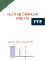 1581054521841_Figures Fluid Mechanics-II.pdf