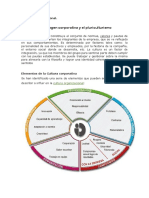 323584933-Cultura-Organizacional-y-Caso-Practico-Para-Analisis.docx