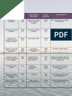 Authentic Assessment 3.docx